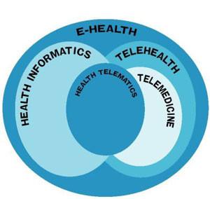 Promote-Telemedicine-and-E-Healthcare